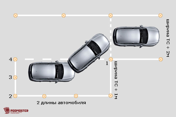 Описание: Завершение параллельной парковки