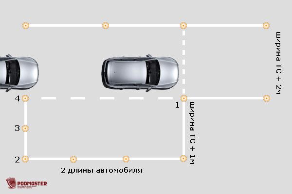Описание: Схема упражнения параллельная парковка задним ходом