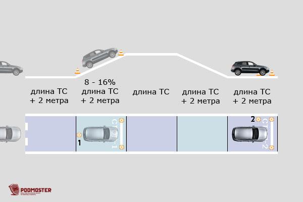 Описание: Эстакада: остановка у линии СТОП-2