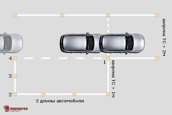 Описание: Техника выполнения параллельной парковки