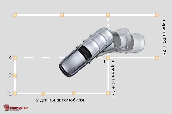 Описание: Параллельная парковка